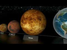 Comparacion del Tamaño de los Planetas HD.                                                                                                                                                                                 Más