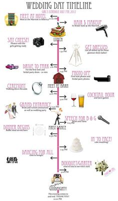 When it comes to wedding planning, it can be a bit hectic keeping track of what has to happen and when. To prepare ahead and help lower the stress levels on the day of the wedding, there is no better way than to create a wedding day timeline! Here is a guide for breaking down […]                                                                                                                                                      More
