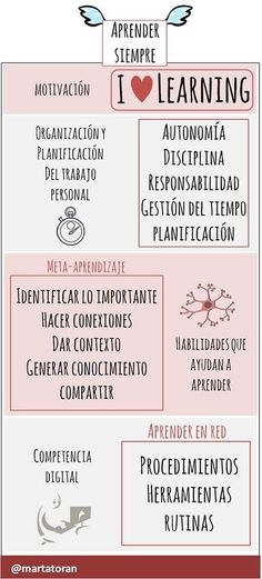 93 best LEARNING images on Pinterest | Escuela, Aprender español and ...