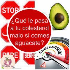El Cuaderno de Flores-farmacia, nutrición y vida sana: ¿Qué le pasa a tu colesterol malo si comes 1 aguac...