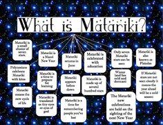 .: Matariki Fact Recall