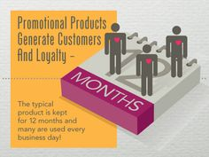 Did you know that #Promotional Products can help grow your business by generating customers and loyalty. #customerloyalty #promotionalproducts