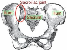 This do-it-yourself sacroiliac joint pain relief treatment can be done by anyone. Free yourself from pain in 3 Simple Steps.for Free…also for sacroilliac joint pain psoas release si joint Si Joint Pain, Hip Pain, Back Pain, Sacroiliac Joint Dysfunction, Spinal Stenosis, Hypermobility, Post Pregnancy Workout, Pregnancy Fitness, Alternative Health