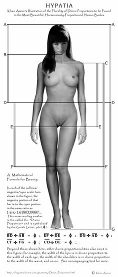 Drawing Female Reference: Divine Proportions of Hypatia. Color version at http://web.archive.org/web/20070419004912/www.hypatia-lovers.com/geometry/Divine_Proportions_of_Hypatia.gif (the hypatia-lovers Website is blank at the time of this pin, but archive.org has the image).