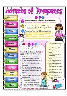 Frequency Adverbs worksheet - Free ESL printable worksheets made by teachers Grammar And Punctuation, Teaching Grammar, Teaching Language Arts, Grammar Lessons, English Language Learning, Grammar Worksheets, Teaching Reading, Teaching English, Adverbs Worksheet