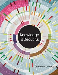 The NOOK Book (eBook) of the Knowledge Is Beautiful ePDF: Impossible Ideas, Invisible Patterns, Hidden Connections--Visualized by David McCandless at