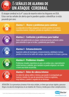 #Infografía Aprende a reconocer un ataque cerebral >>