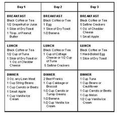 3 day cardiac diet, three day cardiac diet, burmingham diet - My WordPress Website Heart Diet, Heart Healthy Diet, Healthy Diet Plans, Healthy Meals, Eating Healthy, Healthy Choices, Healthy Food, Healthy Recipes, 3 Day Cardiac Diet