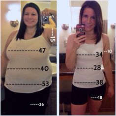 Before and after with body measurements