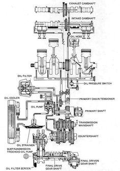 Honda Cx500 Engine Diagram moreover Honda C90 Wiring Harness 6v additionally 1971 Honda Sl70 Wiring Diagram also Honda Cl350 Wiring Diagram moreover 1980 Suzuki Fz50 Wiring Diagram Wiring Diagrams. on wiring diagram honda cb360