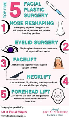 Looking for Botox Toronto specialists? We are experts inToronto Plastic Surgery, and provide you with the state-of-the-art in Toronto Facial Surgery.  Log on http://www.ellisplasticsurgery.ca/