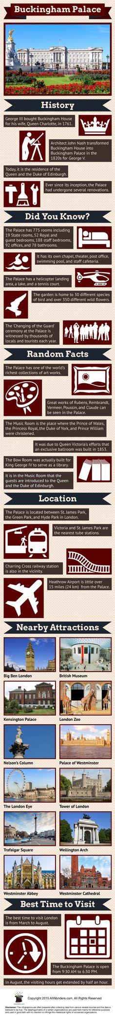 Buckingham Palace Infographic                                                                                                                                                                                 More