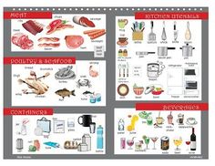 Vocabulary in english of food