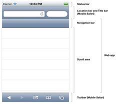 How I built the Hacker News mobile web app
