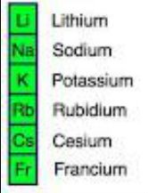 Potassium has the chemical element symbol k and an atomic number potassium battery air alkali metals periodic table urtaz Gallery