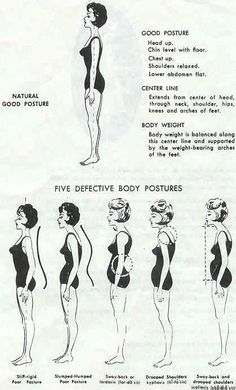 good posture- working on it..