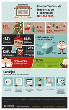 Tendencias sobre Comercio Electrónico Navidad 2015 (España)