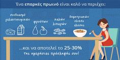 ❓ Ψάχνετε θρεπτικές επιλογές πρωινού χωρίς ζάχαρη; Βρείτε τες εδώ!