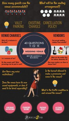 Searching for Delhi NCR Wedding Venues on budget? Check out these 5 top favourite under 1500 per plate hotels and lawn options for your Delhi Wedding. Wedding Venue Prices, Wedding Venues, Wedding Venue Questions, Questions To Ask, This Or That Questions, Wedding Planning On A Budget, Budget Bride, Wedding Function, Night Photos