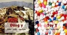 giá thuốc chữa bệnh đau dạ dày