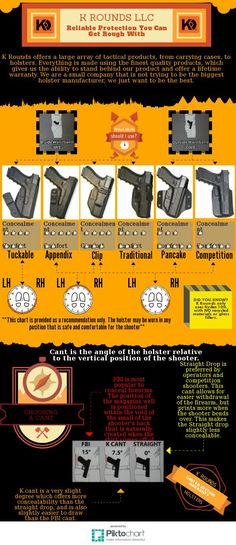 K Rounds makes Premium Kydex Holsters. Here is the holster selection guide to help pick out the perfect holster for your application.