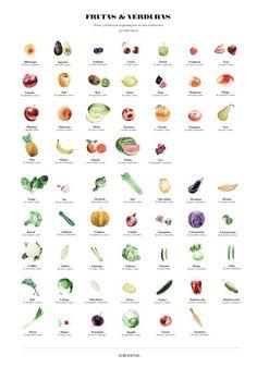 Image of Poster de Frutas y Verduras en Español