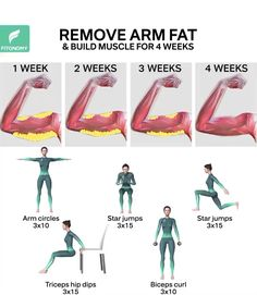 Have you been wondering if there are exercises to remove your arm fat roles? Well, get ready to wear your favorite dress without your arm fat roles poking out, cause we got you. Gym Workout Videos, Gym Workout For Beginners, Body Workout At Home, Fitness Workout For Women, At Home Workout Plan, Fitness Workouts, At Home Workouts, Workout Body, Woman Workout