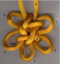 Chinese flower knot