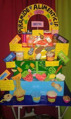 Piramide Alimenticia Buena idea para quellos que estan desorientados en la busqueda o la idea de hacer una maqueta, le ayude a clarifidar diversas ideas para realizarla Suerten lo que uses