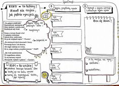 Na podsumowanie ćwiczenia klasa VIII strona 130 - 135 - mojelekcje1 School Planner, School Notes, Art For Kids, Psychology, Bullet Journal, Teacher, Study, App, Education