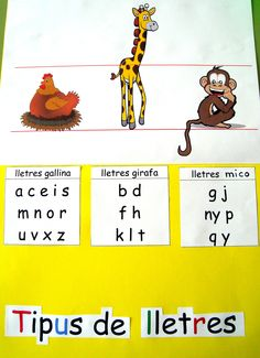 http://blocs.xtec.cat/lacustaria/2013/10/15/sabeu-quines-son-les-lletres-girafa-grafia/