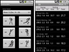 Must-Have Fantasy Football Apps for 2012: Fantasy Forecast