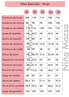 MALLAS Y BIKINI BOMBACHA BASE (LENCERÍA) TAZA CORPIÑO BASE (LENCERÍA) Para una buena molderia , necesitas de una buena to... Diy Bralette, Knitting Patterns, Sewing Patterns, Pattern Grading, Diy Fashion, Skirt Fashion, Fashion Vocabulary, Crochet Tote, Sewing Techniques