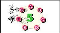 Read Music Notes Fast #5  22 Treble and Bass Clef Notes Coupon|$10 95% Off #coupon