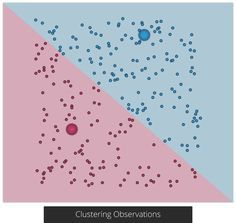 Practical Guide to Clustering Algorithms & Evaluation in R   HackerEarth Blog