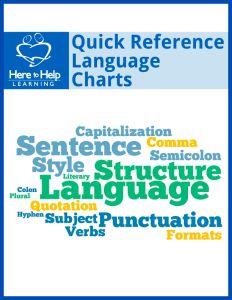 348 best school curriculum ideas images on pinterest homeschool homeschool writing program fandeluxe Image collections