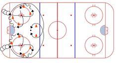 Hockey Drills Weiss Tech Hockey Drills and Skills Youth Hockey, Hockey Mom, Ice Hockey, Hockey Drills, Hockey Training, Hockey Coach, Relay Races, Coaching, Tech