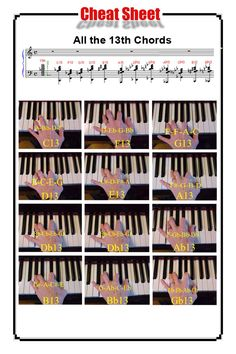 How to play a D chord on piano  You will see the D maj chord in root position  finger 2 to D and your fourth or fifth