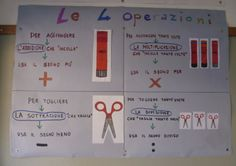 Le 4 operazioni | In SECONDA e in TERZA! Operation, Color By Numbers, Math Addition, Teacher Planner, Math Concepts, Teaching Math, Math Activities, Classroom, Autism