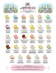 Macaron Flavors