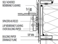 Fibreglass Roof Sheeting likewise 450571137698380586 besides Top 10 Deck Building Mistakes besides 398920479476437624 together with How To Build Rafters. on attaching porch roof to house
