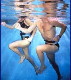 Google Image Result for http://www.swimtoslim.com/wp-content/uploads/2011/01/Water-Aerobics.jpg