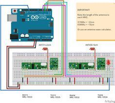 RF Sniffer – per aprire porte , auto e controllare i dispositivvi RF con semplicità.