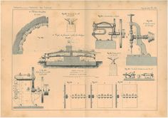 1872 Antique Technical Illustration  Machines and by carambas, $20.00