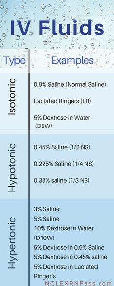 19 Elegant Novolog Sliding Scale Protocol