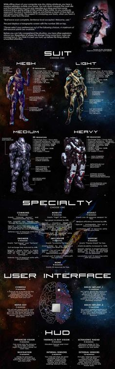 while swing down at your computer one on doang Whaler/ er. you suddenly hear massive coolmelon coming ham outside you rush down towards tho c CYOA Rpg Cyberpunk, Create Your Own Adventure, Futuristic Armour, Sci Fi Armor, Future Soldier, Armor Concept, Concept Weapons, Suit Of Armor, Sci Fi Fantasy