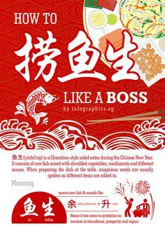 How to Lo Hei & Enjoy Your Yusheng [Infographic]
