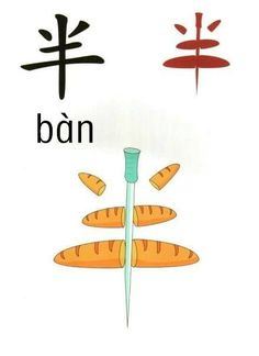 Half - Ban Half of Chinese characters should be banned! (thats one way to remember it? Chinese Phrases, Chinese Words, Chinese Symbols, Chinese Language, Japanese Language, Spanish Language, French Language, German Language, Dual Language