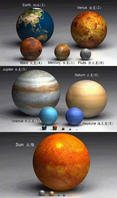 i love this one. Comparing planet sizes