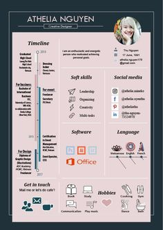 Your resume is one of your best marketing tools. The goal of your resume is to tell your individual story in a compelling way that drives prospective employers to want to meet you. Graphic Design Resume, Cv Design, Resume Design Template, Cv Template, Resume Templates, Portfolio Resume, Portfolio Design, Resume Writing Examples, Cv Original